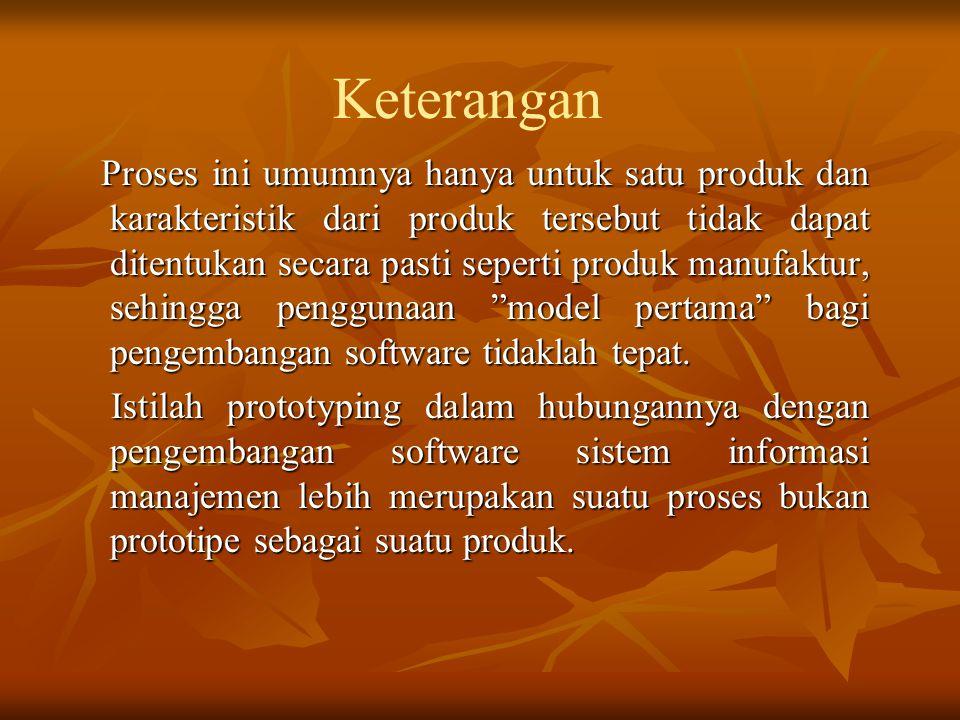 Proses ini umumnya hanya untuk satu produk dan karakteristik dari produk tersebut tidak dapat ditentukan secara pasti seperti produk manufaktur, sehingga penggunaan model pertama bagi pengembangan software tidaklah tepat.