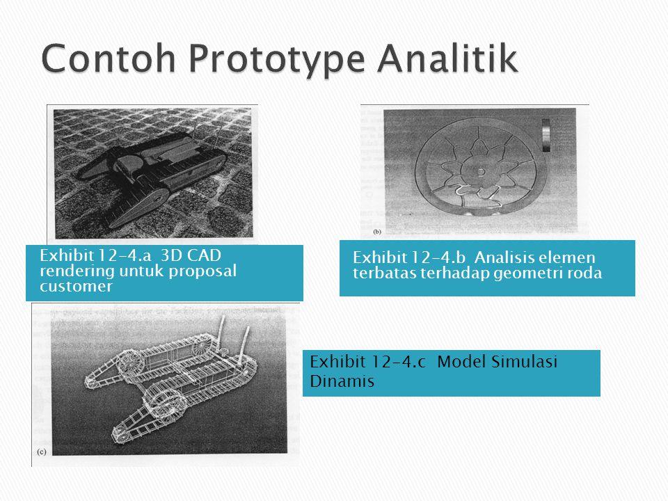 Exhibit 12-4.a 3D CAD rendering untuk proposal customer Exhibit 12-4.b Analisis elemen terbatas terhadap geometri roda Exhibit 12-4.c Model Simulasi D