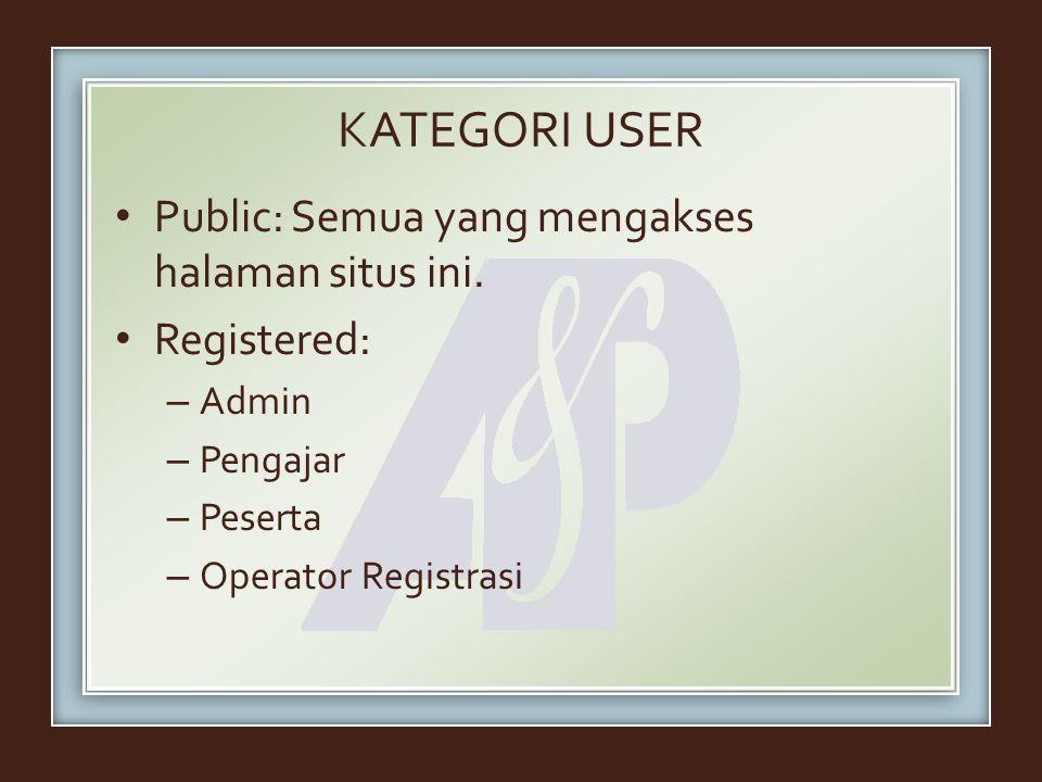 KATEGORI USER Public: Semua yang mengakses halaman situs ini. Registered: – Admin – Pengajar – Peserta – Operator Registrasi