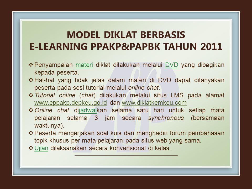 MODEL DIKLAT BERBASIS E-LEARNING PPAKP&PAPBK TAHUN 2011  Penyampaian materi diklat dilakukan melalui DVD yang dibagikan kepada peserta.materiDVD  Ha