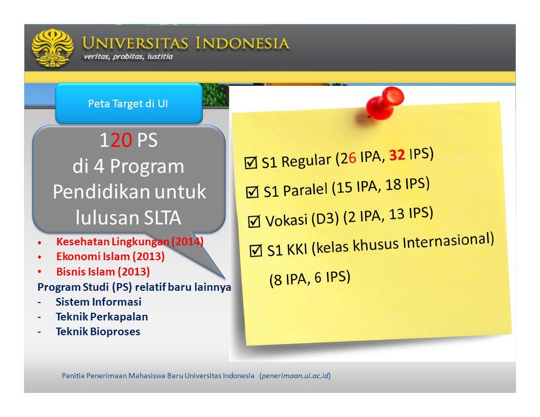 Pilihannya apa saja ? Peta Target di UI 120 PS di 4 Program Pendidikan untuk lulusan SLTA Kesehatan Lingkungan (2014) Ekonomi Islam (2013) Bisnis Isla