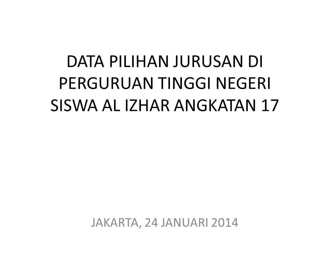 DATA PILIHAN JURUSAN DI PERGURUAN TINGGI NEGERI SISWA AL IZHAR ANGKATAN 17 JAKARTA, 24 JANUARI 2014