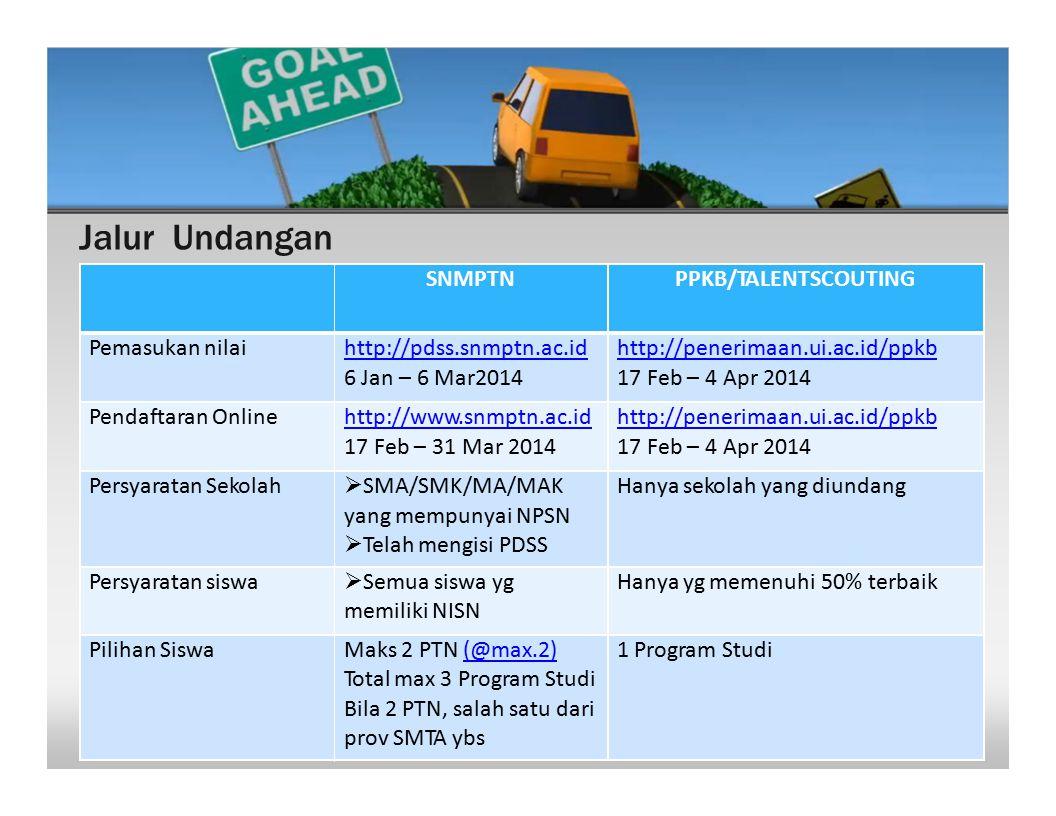 Jalur Undangan SNMPTNPPKB/TALENTSCOUTING Pemasukan nilaiht p://pdss.snmptn.ac.id 6 Jan – 6 Mar2014 ht p://penerimaan.ui.ac.id/p kb 17 Feb – 4 Apr 2014