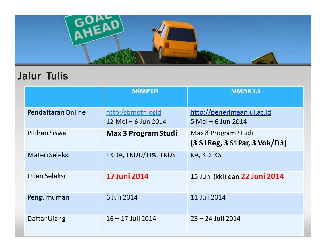 Jalur Tulis SBMPTNSIMAK UI Pendaftaran Onlinehttp:/sbmptn.or.id 12 Mei – 6 Jun 2014 ht p://penerimaan.ui.ac.id 5 Mei – 6 Jun 2014 Pilihan Siswa Max 3
