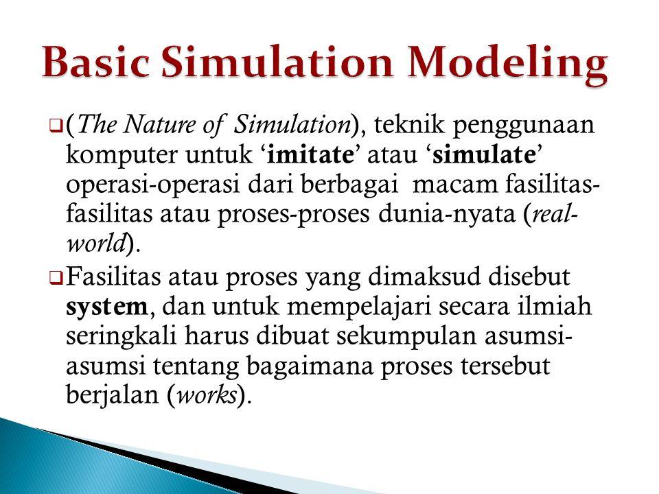  ( The Nature of Simulation ), teknik penggunaan komputer untuk ' imitate ' atau ' simulate ' operasi-operasi dari berbagai macam fasilitas- fasilitas atau proses-proses dunia-nyata ( real- world ).