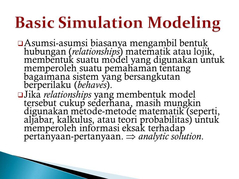  Asumsi-asumsi biasanya mengambil bentuk hubungan ( relationships ) matematik atau lojik, membentuk suatu model yang digunakan untuk memperoleh suatu pemahaman tentang bagaimana sistem yang bersangkutan berperilaku ( behaves ).