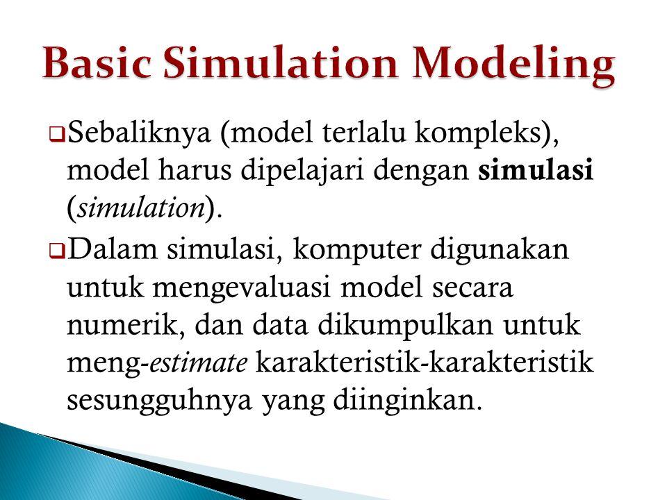  Sebaliknya (model terlalu kompleks), model harus dipelajari dengan simulasi ( simulation ).