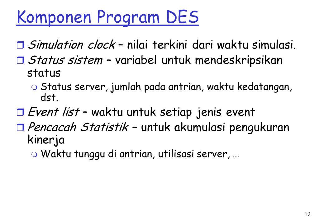 10 Komponen Program DES r Simulation clock – nilai terkini dari waktu simulasi.