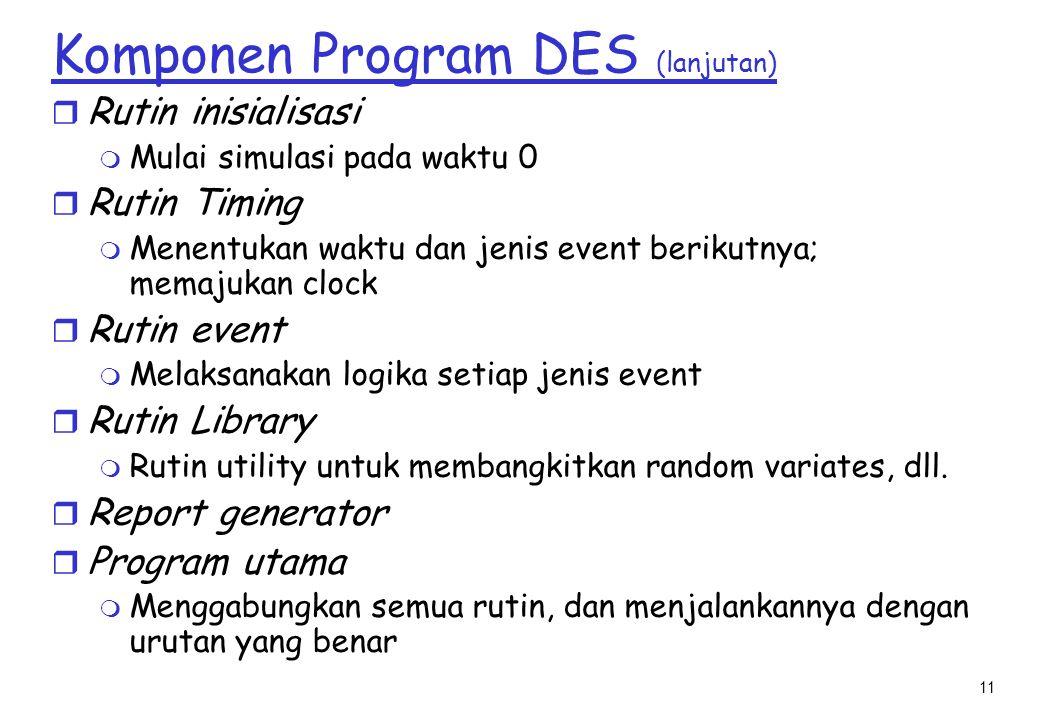 11 Komponen Program DES (lanjutan) r Rutin inisialisasi m Mulai simulasi pada waktu 0 r Rutin Timing m Menentukan waktu dan jenis event berikutnya; memajukan clock r Rutin event m Melaksanakan logika setiap jenis event r Rutin Library m Rutin utility untuk membangkitkan random variates, dll.
