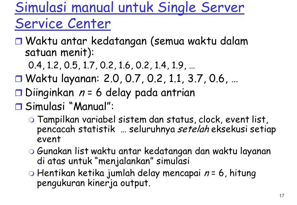 17 Simulasi manual untuk Single Server Service Center r Waktu antar kedatangan (semua waktu dalam satuan menit): 0.4, 1.2, 0.5, 1.7, 0.2, 1.6, 0.2, 1.4, 1.9, … r Waktu layanan: 2.0, 0.7, 0.2, 1.1, 3.7, 0.6, … r Diinginkan n = 6 delay pada antrian r Simulasi Manual : m Tampilkan variabel sistem dan status, clock, event list, pencacah statistik … seluruhnya setelah eksekusi setiap event m Gunakan list waktu antar kedatangan dan waktu layanan di atas untuk menjalankan simulasi m Hentikan ketika jumlah delay mencapai n = 6, hitung pengukuran kinerja output.