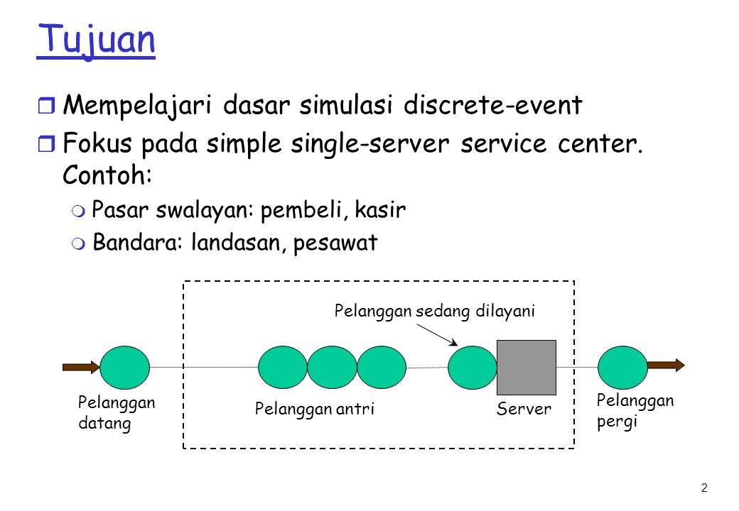 2 Tujuan r Mempelajari dasar simulasi discrete-event r Fokus pada simple single-server service center.