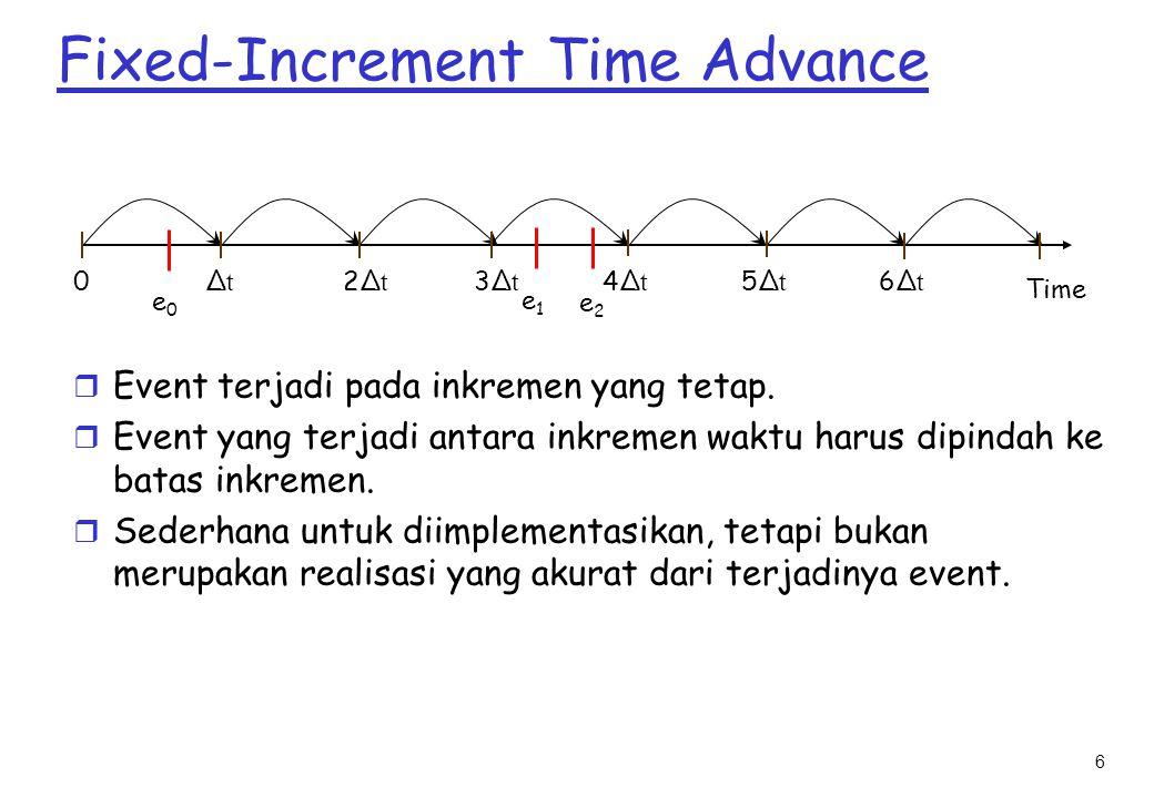 6 Fixed-Increment Time Advance r Event terjadi pada inkremen yang tetap.
