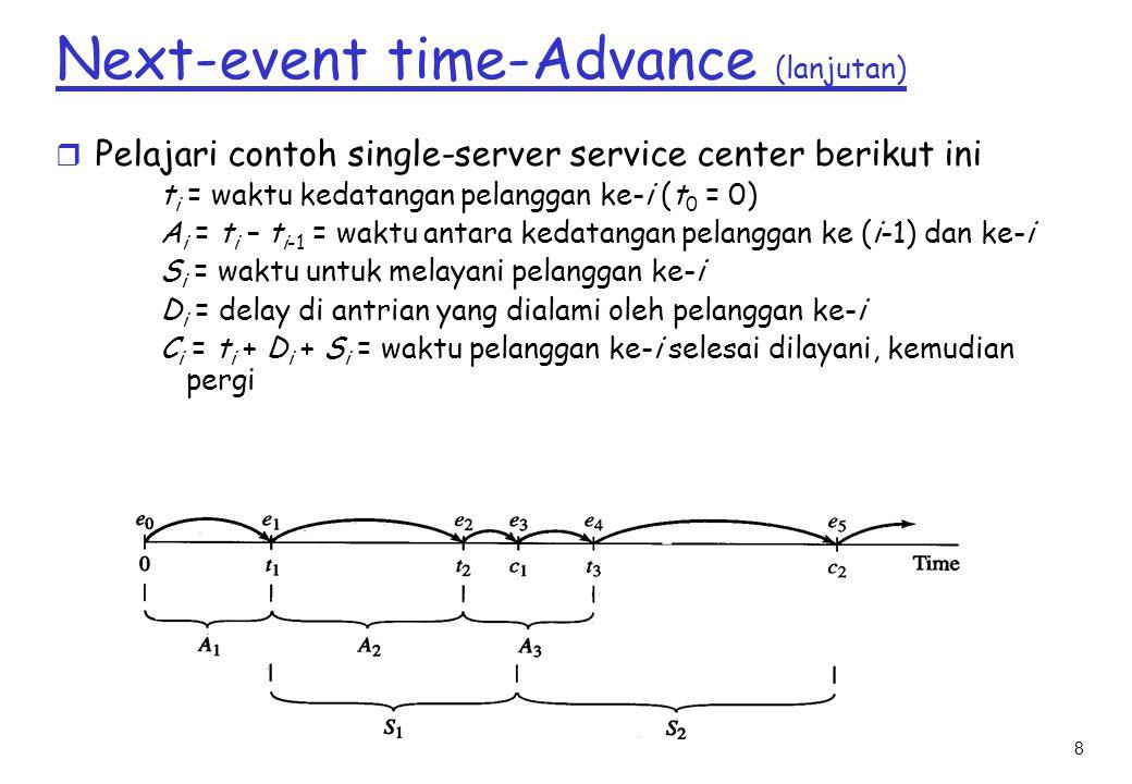 8 Next-event time-Advance (lanjutan) r Pelajari contoh single-server service center berikut ini t i = waktu kedatangan pelanggan ke-i (t 0 = 0) A i = t i – t i-1 = waktu antara kedatangan pelanggan ke (i-1) dan ke-i S i = waktu untuk melayani pelanggan ke-i D i = delay di antrian yang dialami oleh pelanggan ke-i C i = t i + D i + S i = waktu pelanggan ke-i selesai dilayani, kemudian pergi