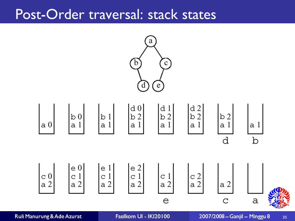 35 Ruli Manurung & Ade AzuratFasilkom UI - IKI20100 2007/2008 – Ganjil – Minggu 8 Post-Order traversal: stack states