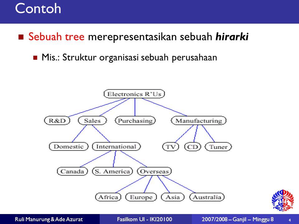 15 Ruli Manurung & Ade AzuratFasilkom UI - IKI20100 2007/2008 – Ganjil – Minggu 8 Berfikir Rekursif Menghitung tinggi tree dapat menjadi program yang rumit bila tidak menerapkan rekursif.