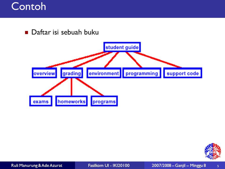 5 Ruli Manurung & Ade AzuratFasilkom UI - IKI20100 2007/2008 – Ganjil – Minggu 8 Contoh Daftar isi sebuah buku