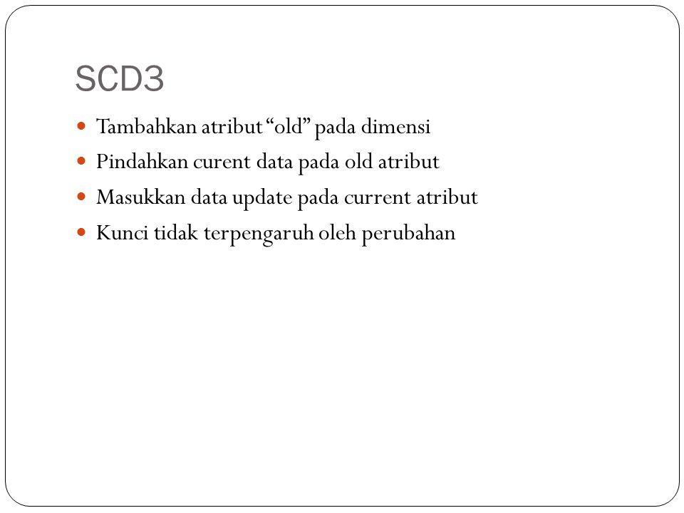 """Tambahkan atribut """"old"""" pada dimensi Pindahkan curent data pada old atribut Masukkan data update pada current atribut Kunci tidak terpengaruh oleh per"""
