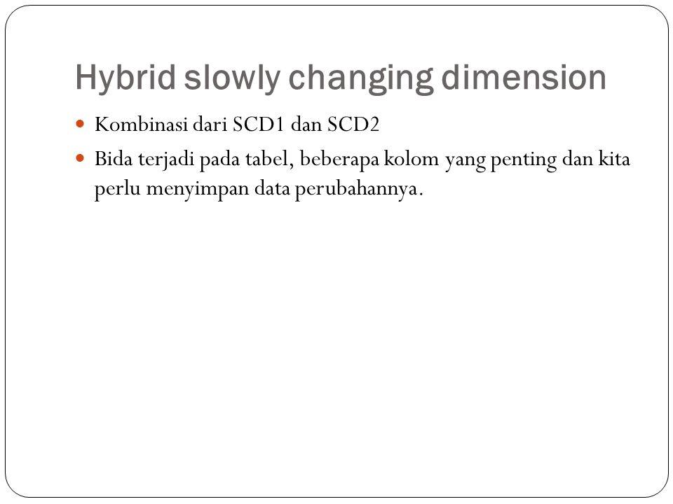 Hybrid slowly changing dimension Kombinasi dari SCD1 dan SCD2 Bida terjadi pada tabel, beberapa kolom yang penting dan kita perlu menyimpan data perub