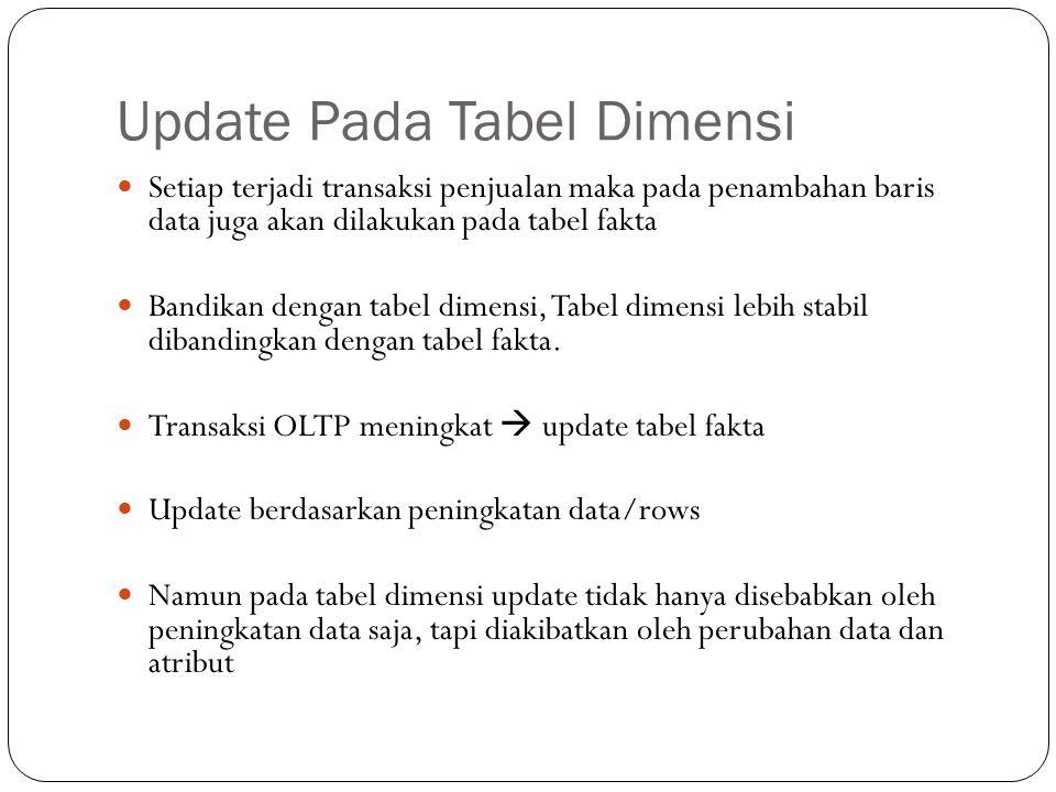 Update Pada Tabel Dimensi Setiap terjadi transaksi penjualan maka pada penambahan baris data juga akan dilakukan pada tabel fakta Bandikan dengan tabe
