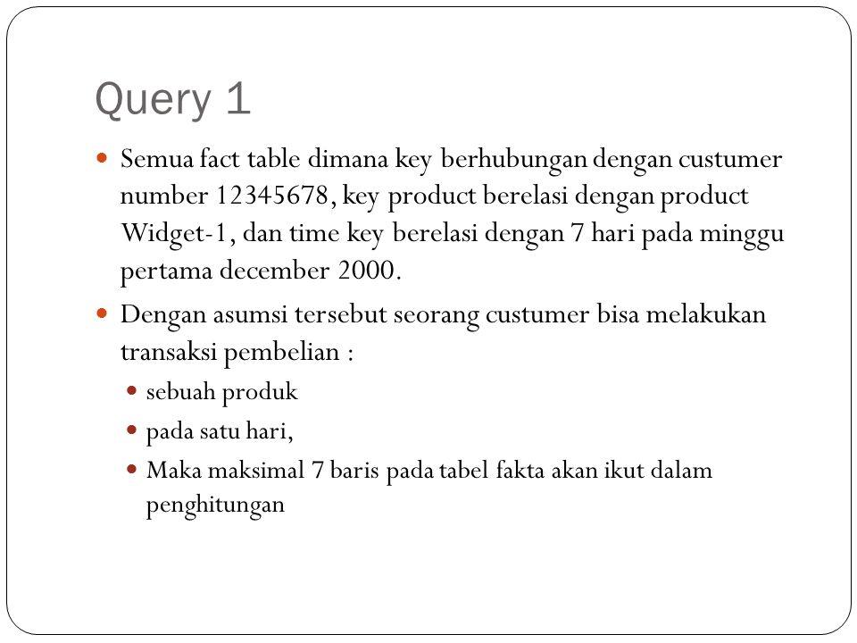 Query 1 Semua fact table dimana key berhubungan dengan custumer number 12345678, key product berelasi dengan product Widget-1, dan time key berelasi d