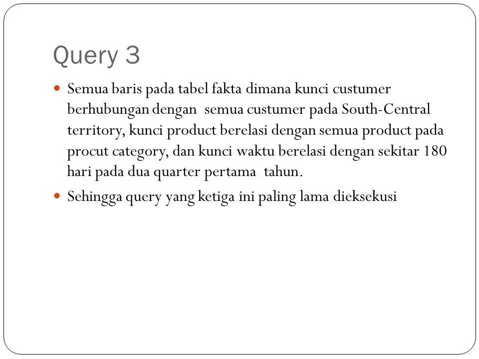 Query 3 Semua baris pada tabel fakta dimana kunci custumer berhubungan dengan semua custumer pada South-Central territory, kunci product berelasi deng