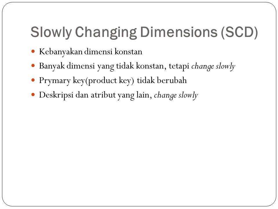 Slowly Changing Dimensions (SCD) Kebanyakan dimensi konstan Banyak dimensi yang tidak konstan, tetapi change slowly Prymary key(product key) tidak ber