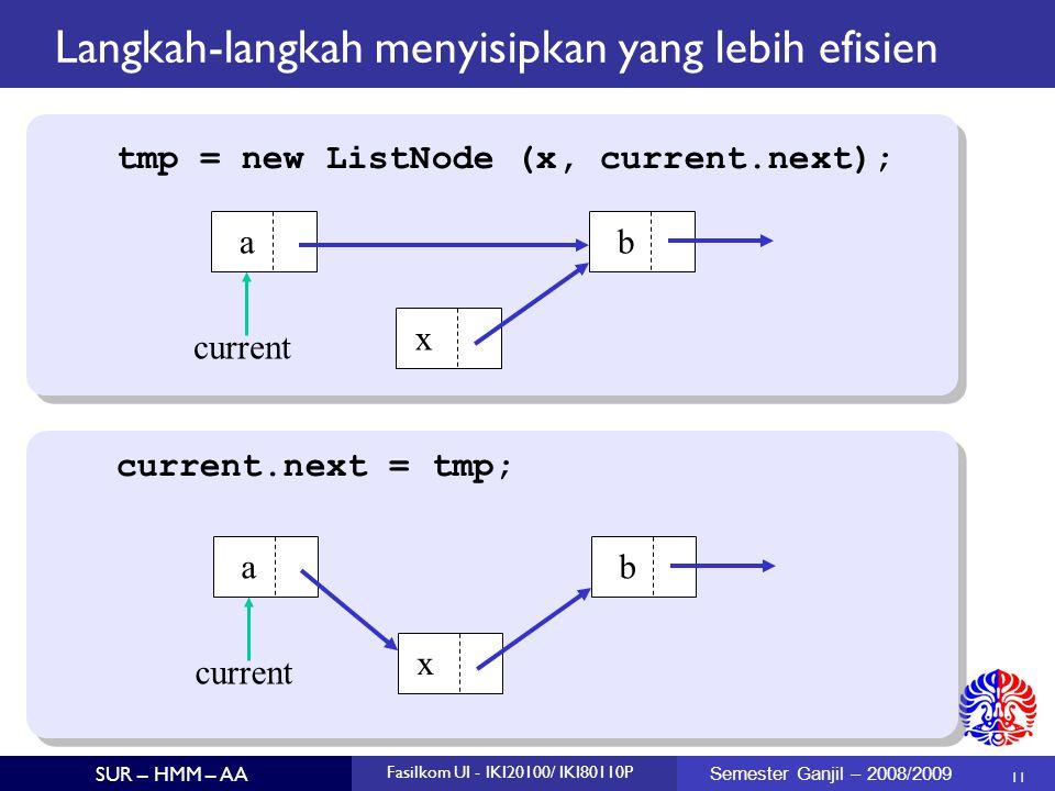 11 SUR – HMM – AA Fasilkom UI - IKI20100/ IKI80110P Semester Ganjil – 2008/2009 tmp = new ListNode (x, current.next); current.next = tmp; Langkah-lang