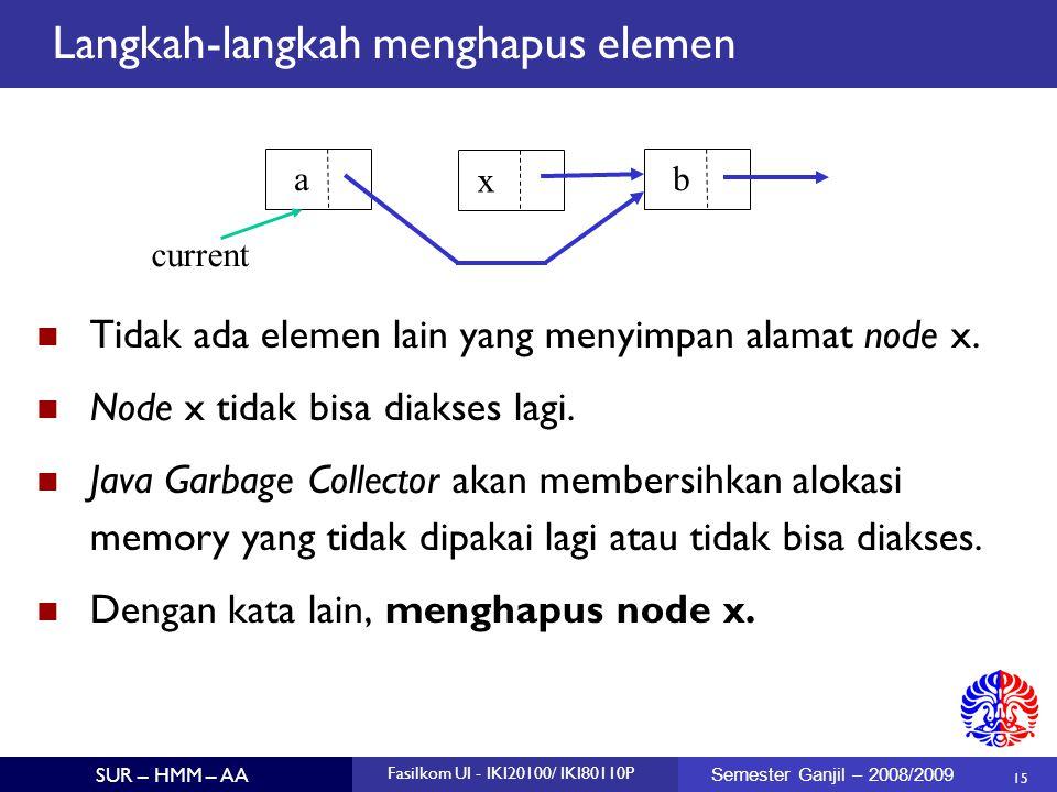 15 SUR – HMM – AA Fasilkom UI - IKI20100/ IKI80110P Semester Ganjil – 2008/2009 Langkah-langkah menghapus elemen Tidak ada elemen lain yang menyimpan