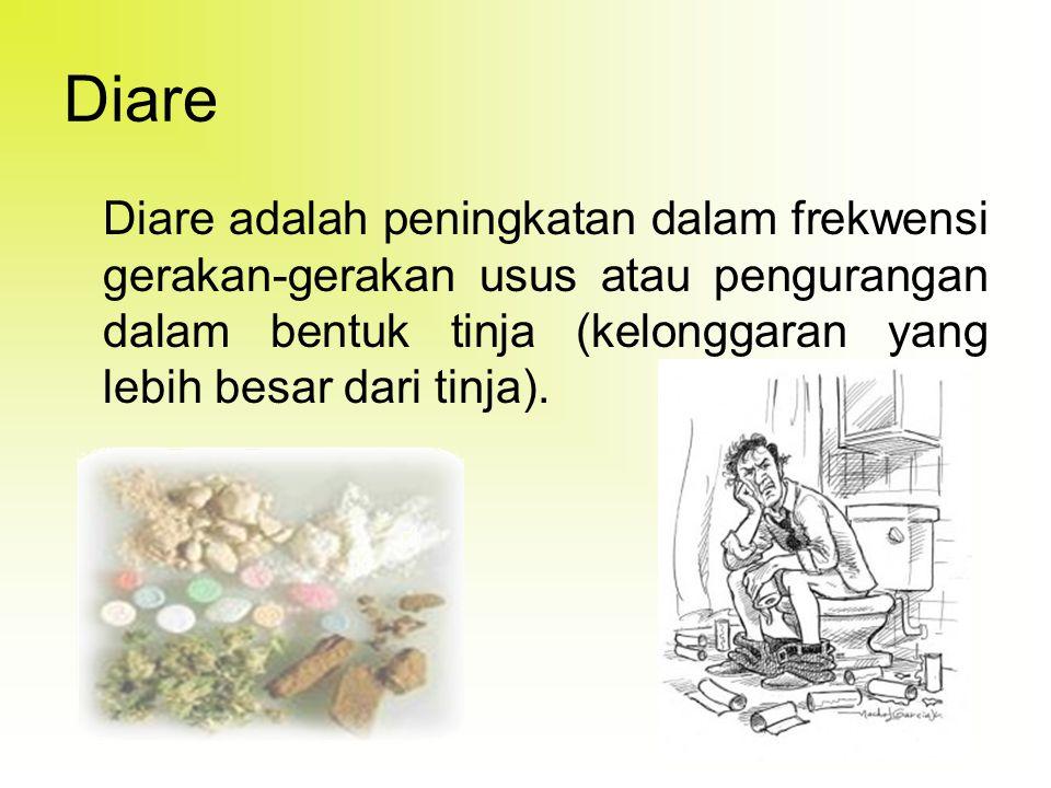 Antibiotik diare 1.BIODIAR KANDUNGAN Attapulgit koloidal teraktivasi.