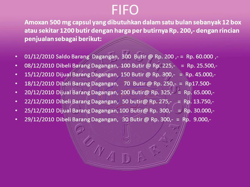 FIFO Amoxan 500 mg capsul yang dibutuhkan dalam satu bulan sebanyak 12 box atau sekitar 1200 butir dengan harga per butirnya Rp. 200,- dengan rincian