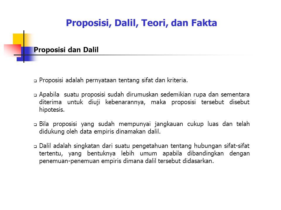 Proposisi, Dalil, Teori, dan Fakta Proposisi dan Dalil  Proposisi adalah pernyataan tentang sifat dan kriteria.