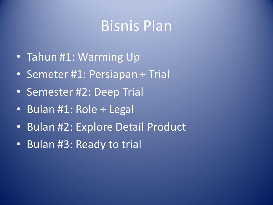 Bisnis Plan Tahun #1: Warming Up Semeter #1: Persiapan + Trial Semester #2: Deep Trial Bulan #1: Role + Legal Bulan #2: Explore Detail Product Bulan #3: Ready to trial