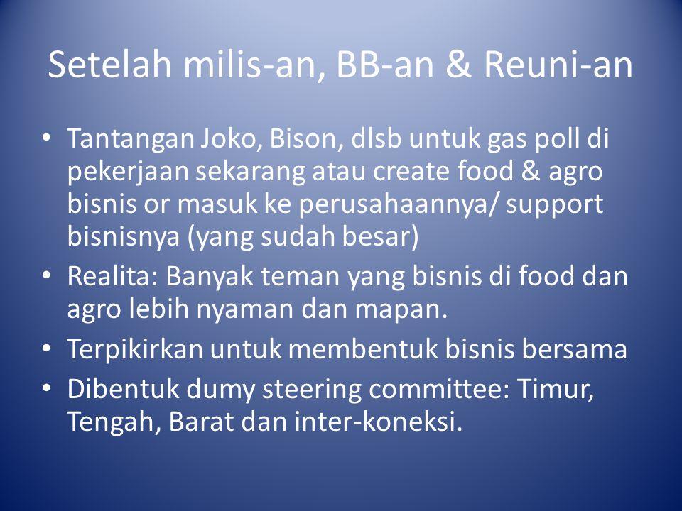 Setelah milis-an, BB-an & Reuni-an Tantangan Joko, Bison, dlsb untuk gas poll di pekerjaan sekarang atau create food & agro bisnis or masuk ke perusah