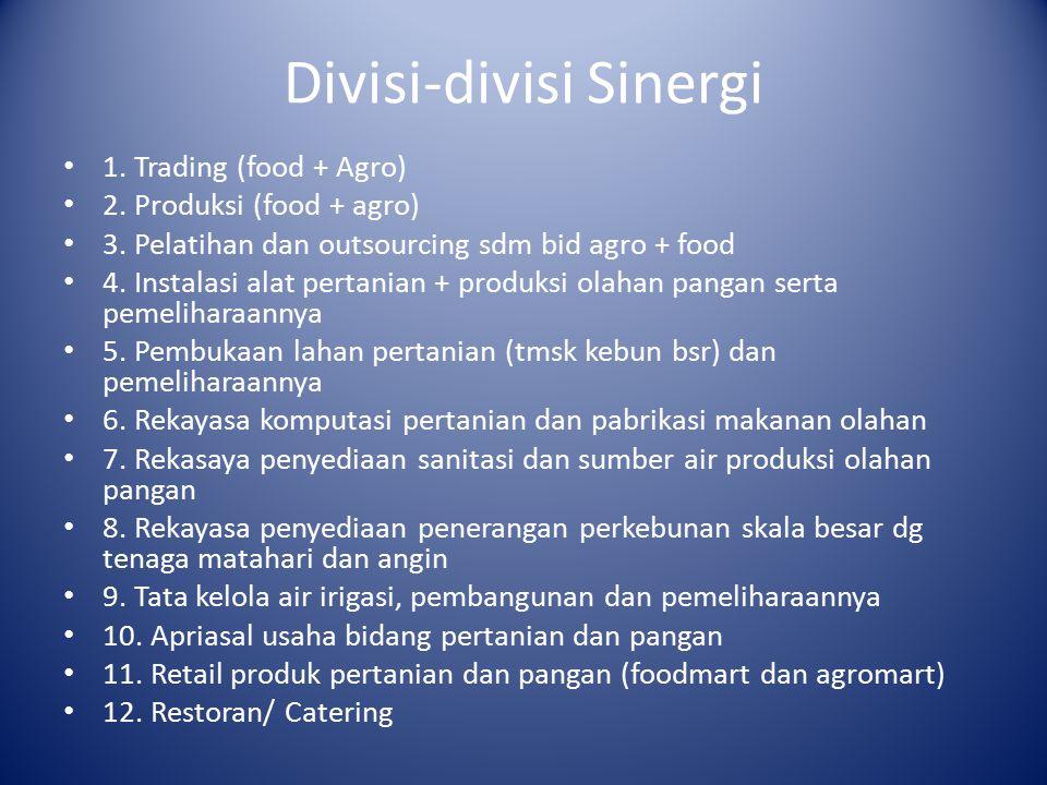 Divisi-divisi Sinergi 1. Trading (food + Agro) 2. Produksi (food + agro) 3. Pelatihan dan outsourcing sdm bid agro + food 4. Instalasi alat pertanian