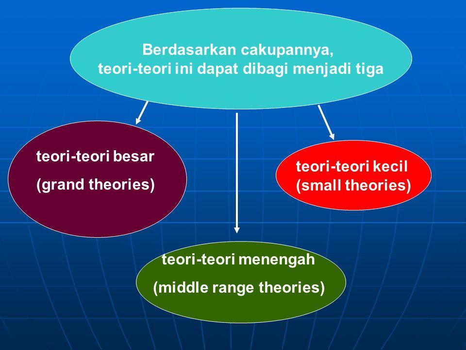 Berdasarkan cakupannya, teori-teori ini dapat dibagi menjadi tiga teori-teori besar (grand theories) teori-teori menengah (middle range theories) teori-teori kecil (small theories)