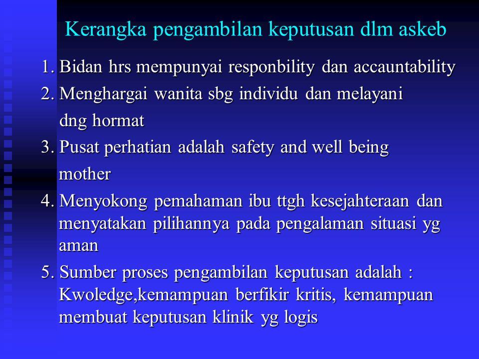 Kerangka pengambilan keputusan dlm askeb 1.Bidan hrs mempunyai responbility dan accauntability 2.