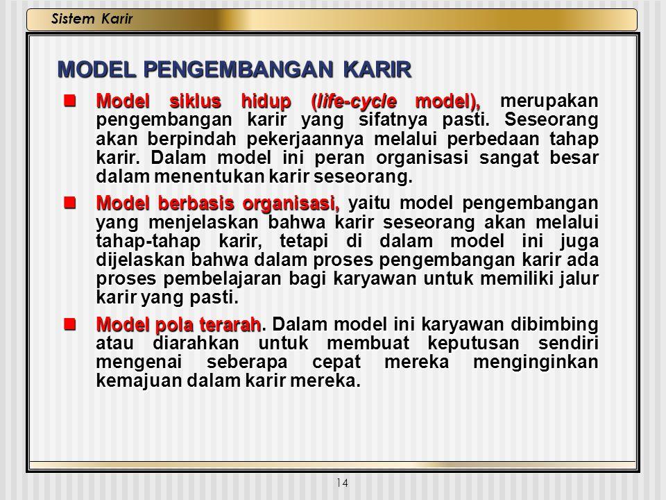 14 Sistem Karir MODEL PENGEMBANGAN KARIR Model siklus hidup (life-cycle model), merupakan pengembangan karir yang sifatnya pasti. Seseorang akan berpi