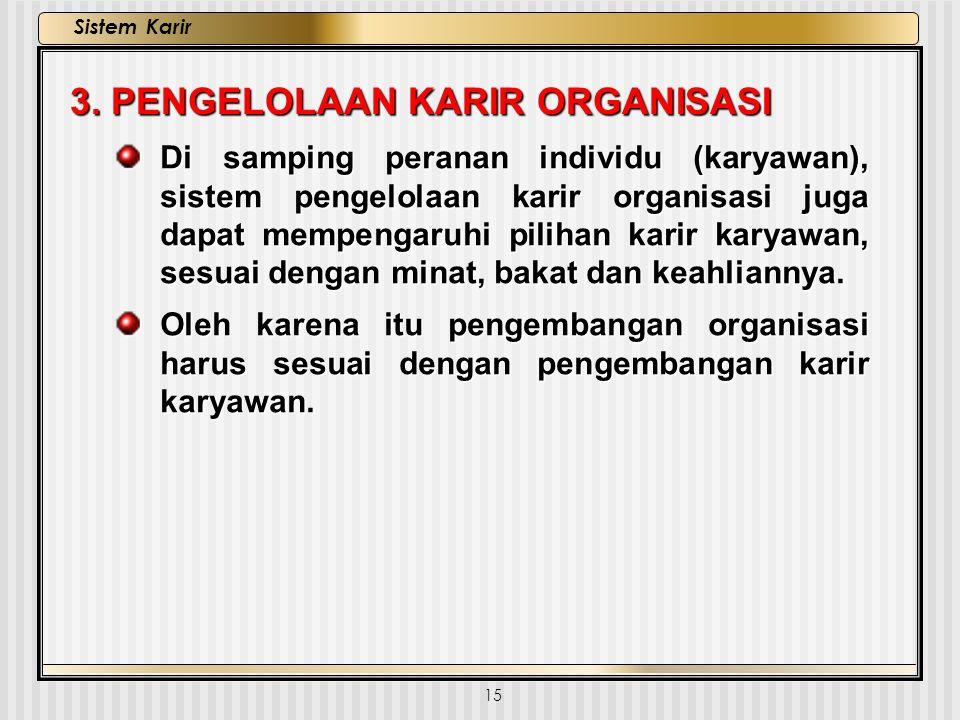 15 Sistem Karir 3. PENGELOLAAN KARIR ORGANISASI Di samping peranan individu (karyawan), sistem pengelolaan karir organisasi juga dapat mempengaruhi pi