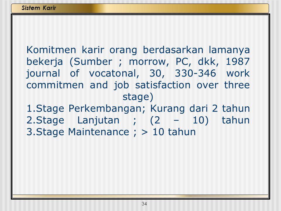 34 Sistem Karir Komitmen karir orang berdasarkan lamanya bekerja (Sumber ; morrow, PC, dkk, 1987 journal of vocatonal, 30, 330-346 work commitmen and