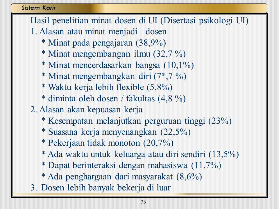 35 Sistem Karir Hasil penelitian minat dosen di UI (Disertasi psikologi UI) 1. Alasan atau minat menjadi dosen * Minat pada pengajaran (38,9%) * Minat