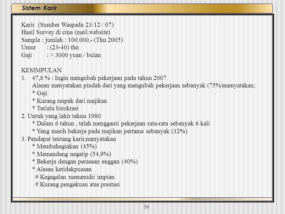 36 Sistem Karir Karir (Sumber Waspada 23/12 / 07) Hasil Survey di cina (meil.website) Sample : jumlah : 100.000,- (Thn 2005) Umur: (23-40) thn Gaji: >