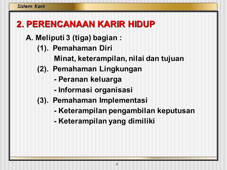 4 Sistem Karir A. Meliputi 3 (tiga) bagian : (1). Pemahaman Diri Minat, keterampilan, nilai dan tujuan Minat, keterampilan, nilai dan tujuan (2). Pema