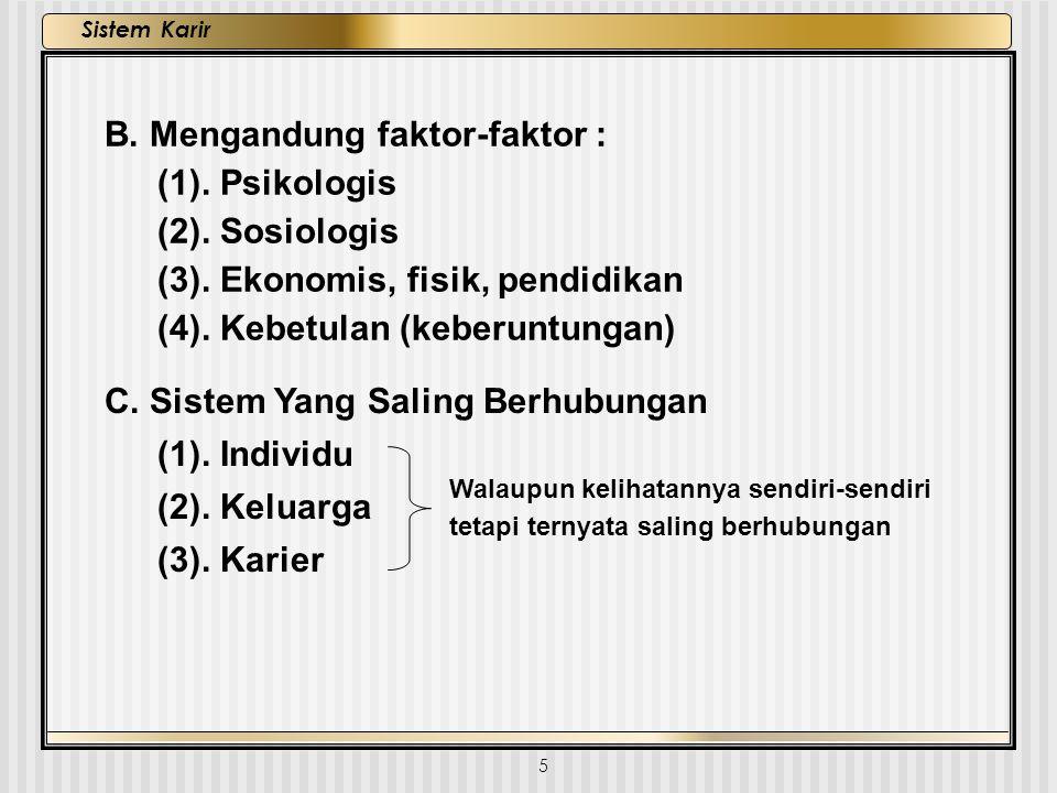 5 Sistem Karir B. Mengandung faktor-faktor : (1). Psikologis (2). Sosiologis (3). Ekonomis, fisik, pendidikan (4). Kebetulan (keberuntungan) C. Sistem