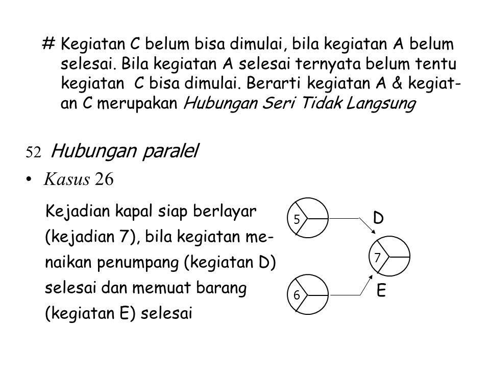 52 Hubungan paralel Kasus 26 # Kegiatan C belum bisa dimulai, bila kegiatan A belum selesai. Bila kegiatan A selesai ternyata belum tentu kegiatan C b