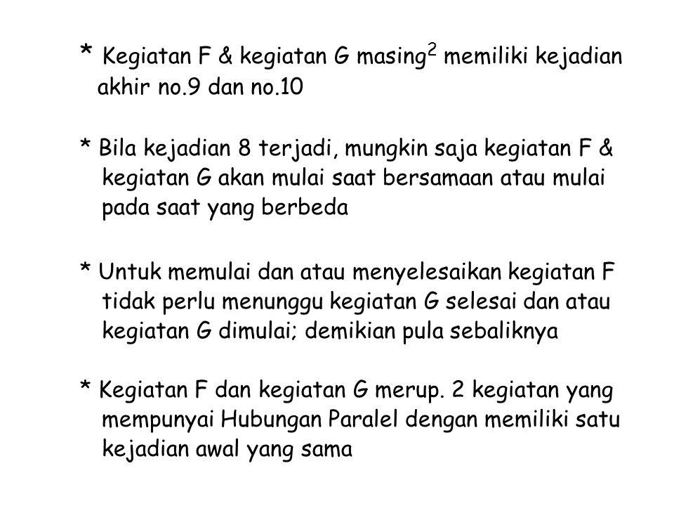 * Bila kejadian 8 terjadi, mungkin saja kegiatan F & kegiatan G akan mulai saat bersamaan atau mulai pada saat yang berbeda * Untuk memulai dan atau m