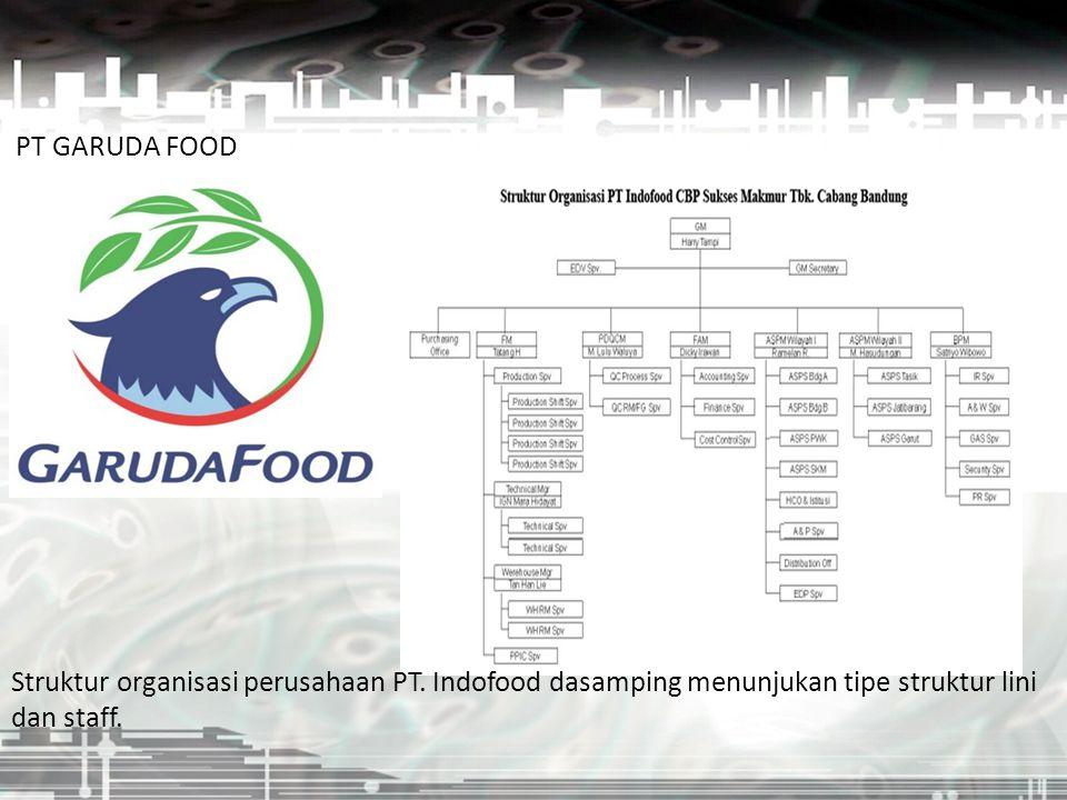 PT GARUDA FOOD Struktur organisasi perusahaan PT. Indofood dasamping menunjukan tipe struktur lini dan staff.