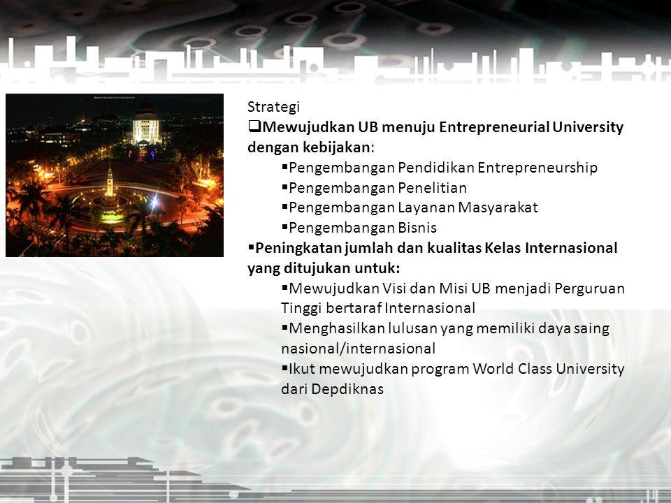 Strategi  Mewujudkan UB menuju Entrepreneurial University dengan kebijakan:  Pengembangan Pendidikan Entrepreneurship  Pengembangan Penelitian  Pe