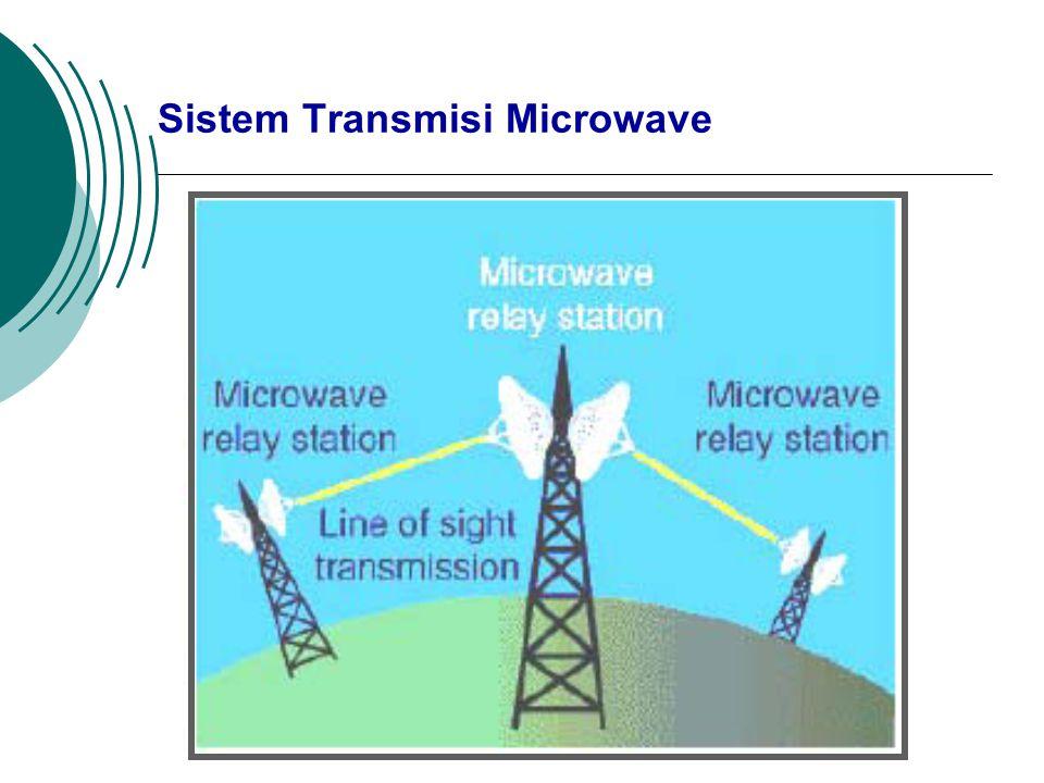 Sistem Transmisi Microwave