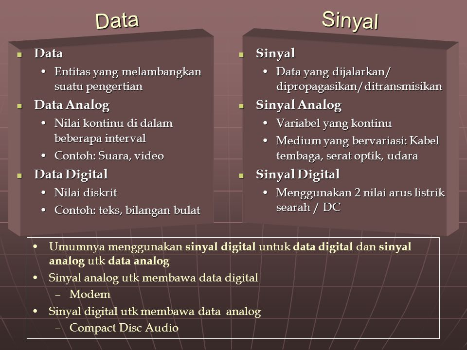 Data Data Data Entitas yang melambangkan suatu pengertianEntitas yang melambangkan suatu pengertian Data Analog Data Analog Nilai kontinu di dalam beberapa intervalNilai kontinu di dalam beberapa interval Contoh: Suara, videoContoh: Suara, video Data Digital Data Digital Nilai diskritNilai diskrit Contoh: teks, bilangan bulatContoh: teks, bilangan bulat Sinyal Sinyal Data yang dijalarkan/ dipropagasikan/ditransmisikanData yang dijalarkan/ dipropagasikan/ditransmisikan Sinyal Analog Sinyal Analog Variabel yang kontinuVariabel yang kontinu Medium yang bervariasi: Kabel tembaga, serat optik, udaraMedium yang bervariasi: Kabel tembaga, serat optik, udara Sinyal Digital Sinyal Digital Menggunakan 2 nilai arus listrik searah / DCMenggunakan 2 nilai arus listrik searah / DC Umumnya menggunakan sinyal digital untuk data digital dan sinyal analog utk data analog Sinyal analog utk membawa data digital –Modem Sinyal digital utk membawa data analog –Compact Disc Audio Sinyal