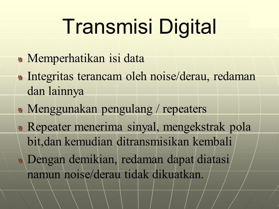 Perbandingan Transmisi Analog & Digital AnalogDigital 1.